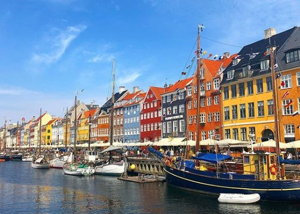 11 must-see places in Copenhagen